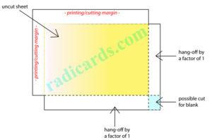 Uncut Sheet diagram